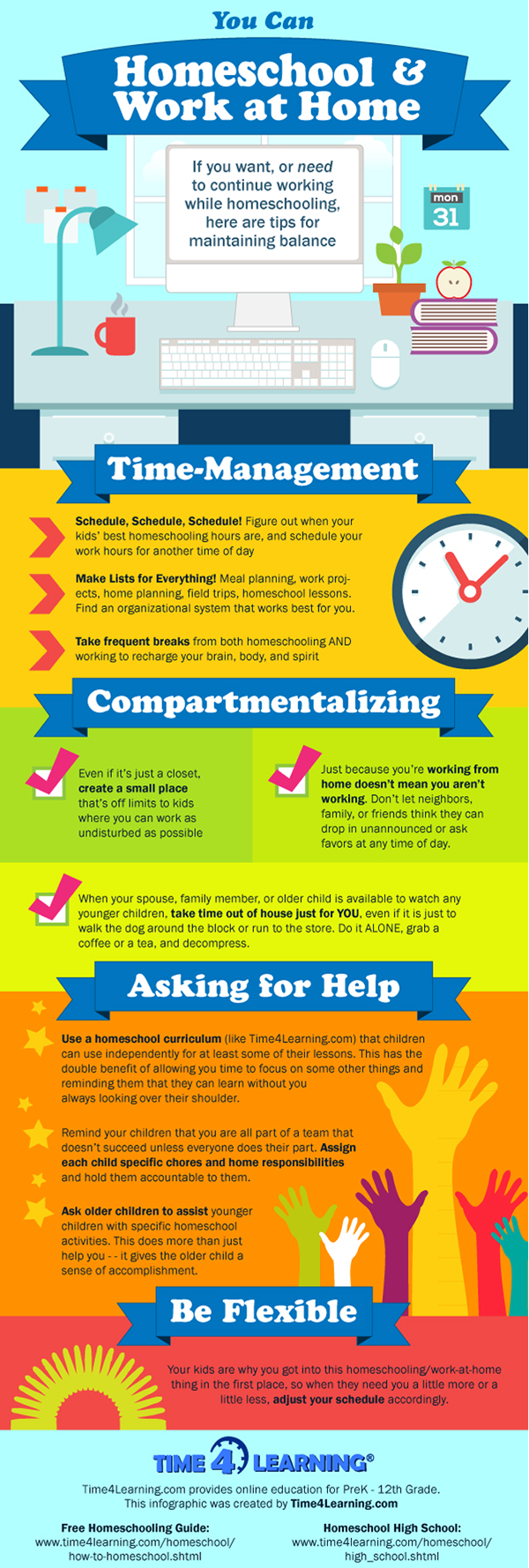 Infographic: You Can Homeschool & Work at Home