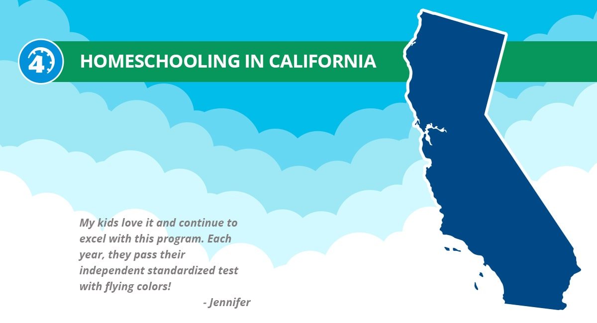 Homeschooling In California Information | Time4Learning