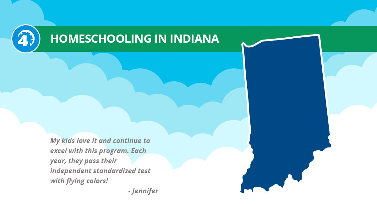 Homeschooling In Indiana Information | Time4Learning