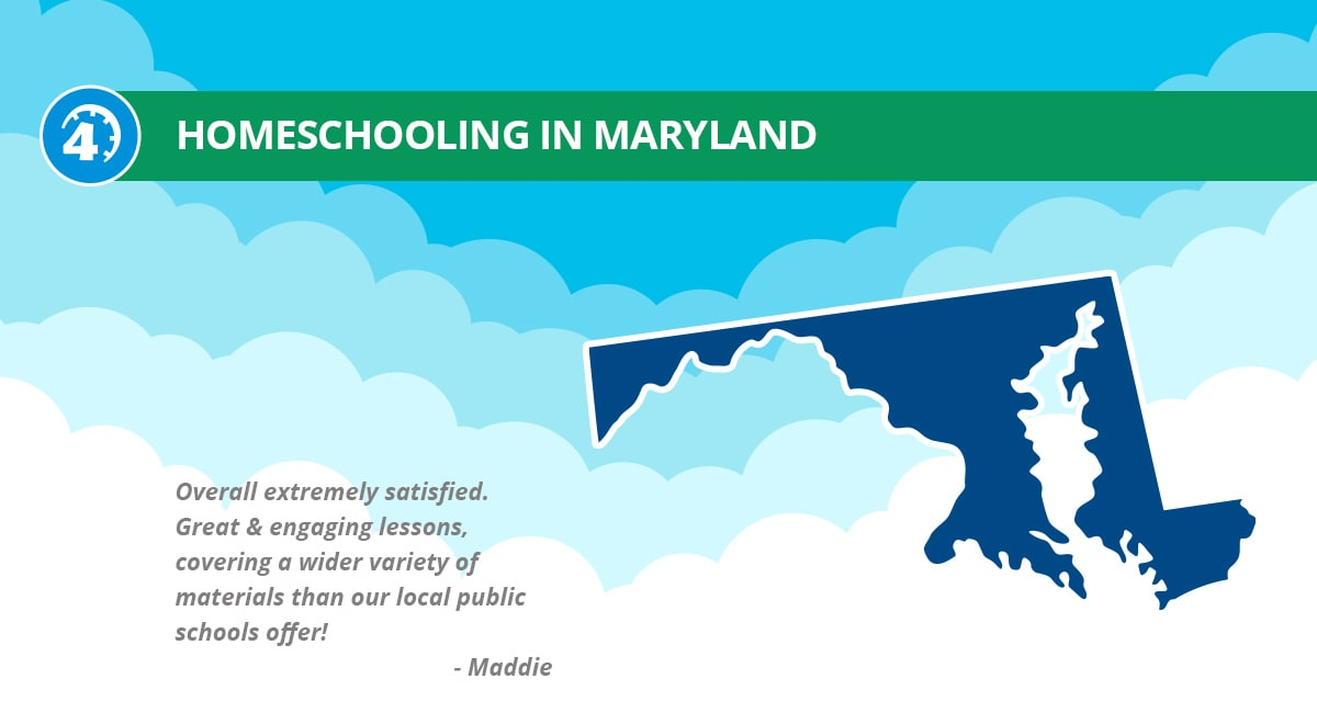 Homeschooling In Maryland Information Time4learning