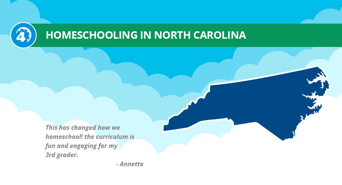 Homeschooling In North Carolina Information | Time4Learning
