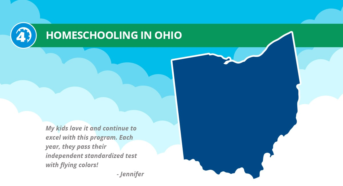 Homeschooling In Ohio Information | Time4Learning