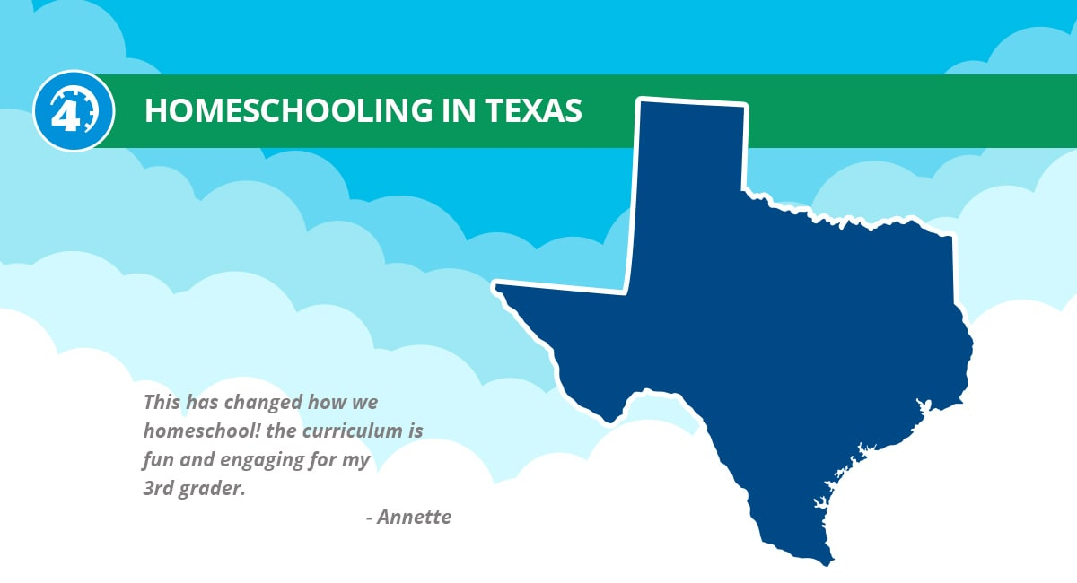 Homeschooling In Texas Information Time4learning