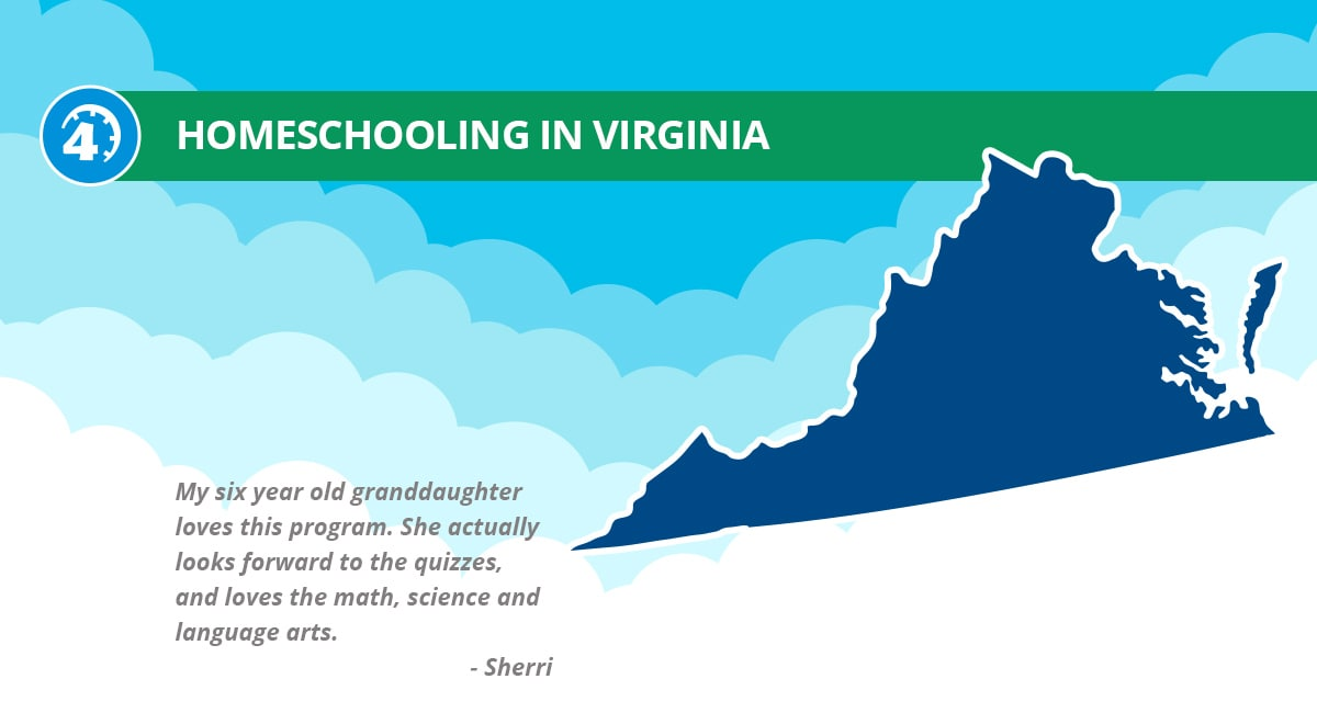 Homeschooling In Virginia Information | Time4Learning