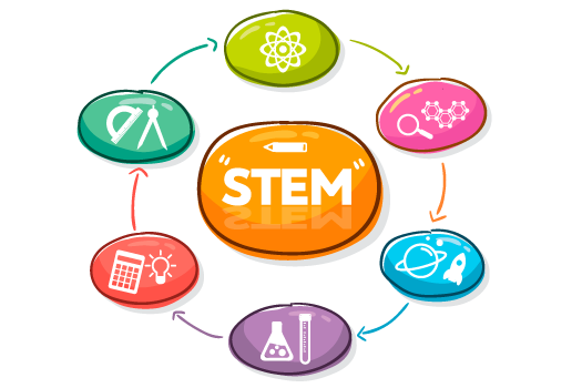 Image result for Child's STEM Skills