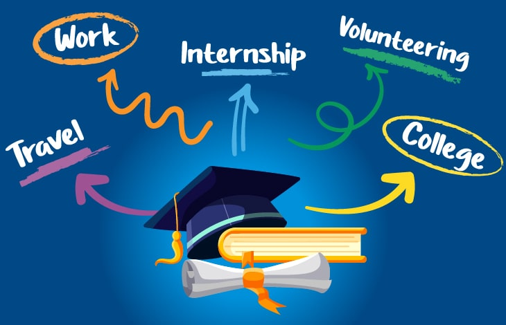 Life After High School: Different Paths to Success   Time4Learning