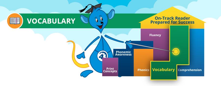 types of vocabulary development