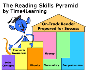 Time4Learning Reading Skills Pyramid