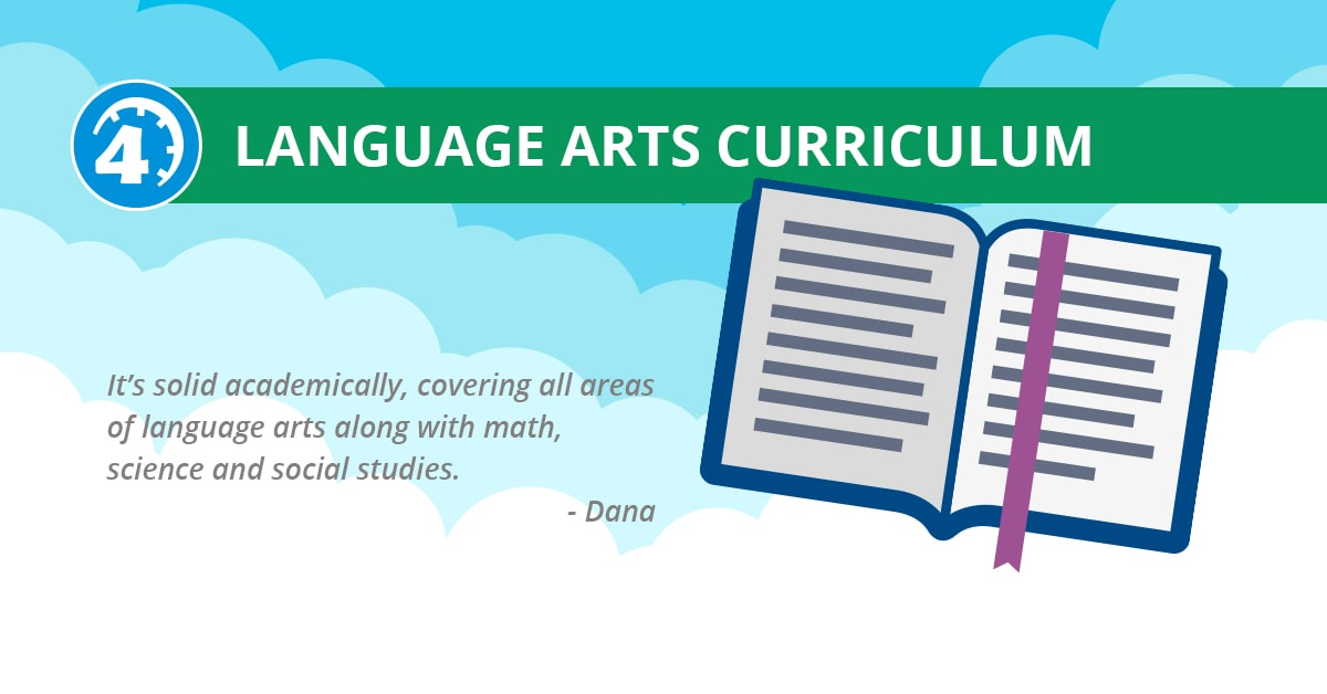 Online Language Arts Homeschool Curriculum | Time4Learning